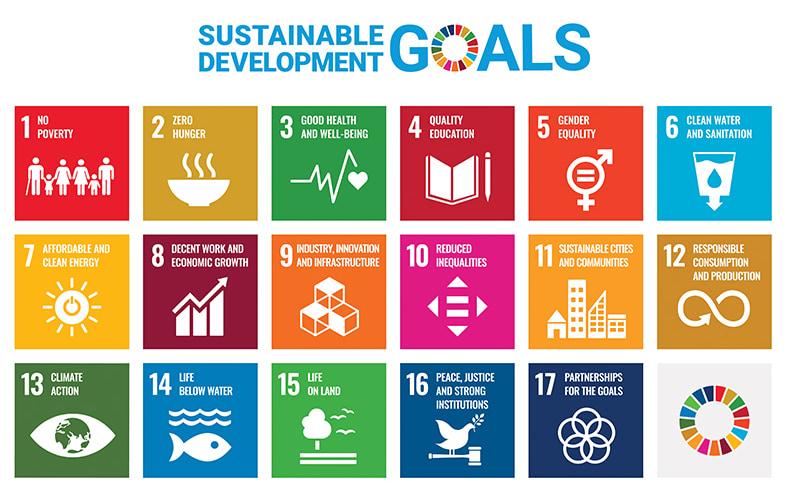 Interak Printing House - sustainable goals